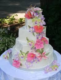 Resultado de imagen para cake style
