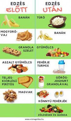Nutrition ref in 9679524568 - Well balanced and delicious nutritonal tips. Healthy Meals For Two, Healthy Recipes, Helathy Food, Health And Nutrition, Health Fitness, Milk Nutrition, Fitness Snacks, Online Fitness, Healthy People 2020 Goals