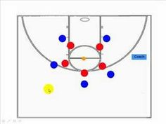 Basketball Boxing Out Drill
