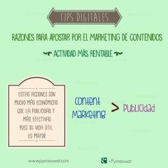 #TipsDigitales Razones para apostar por el marketing de contenidos. Actividad más rentable: estas acciones son mucho más económicas que la publicidad y además es más efectivo pues su vida útil es mayor. Fuente: PuroMarketing  #MarketingDigital #SocialMedia
