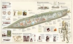 Jules Verne Nautilus Submarine Plans | Jules Verne's machines on Behance