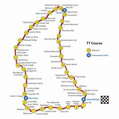 A scale map of the Isle of Man TT course, miles of pure road racing. Isle Of Man, Grand Prix, Course Moto, Racing News, Manx, Road Racing, The Duff, Motorbikes, Hair Pins