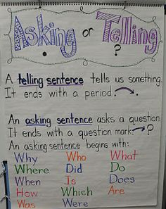 "Asking or Telling? Telling or Asking??? Omigoodness!!! Do your kiddos ever give you that ""dazed & confused"" look when they are trying to come up with an asking sentence???"