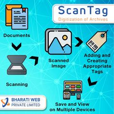 ScanTag: Capture, digitize, tag, index, and verify your documents for easy access. 📞 71222 42762 / 72190 79993 🌐 www. Internet Marketing Company, Create Image, Branding, Ads, Verify, Easy Access, Internet Marketing Firm, Brand Management, Identity Branding