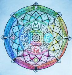 4-Elements-Mandala
