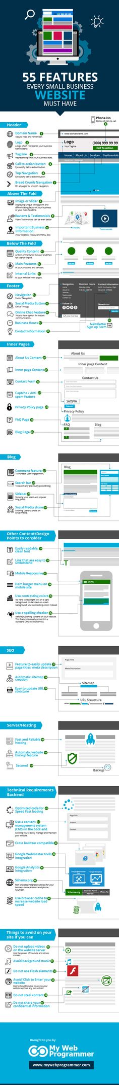 Infographic of 55 features every small business website must have.