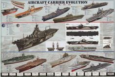 Aircraft Carrier Military Evolution Poster 24x36