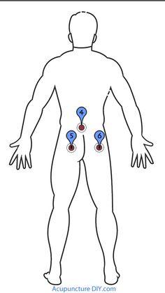 mujeres PMS y períodos menstruales dolorosos (menstruación)