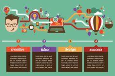 Design, creative & idea infographic by Marina Zlochin, via Behance