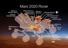 NASA Announces Mars 2020 Rover Payload - SpaceRef