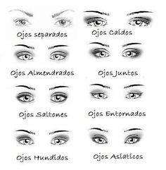 Como maquillarse los ojos paso a paso según cada tipo de ojos | Cuidar de tu belleza es facilisimo.com