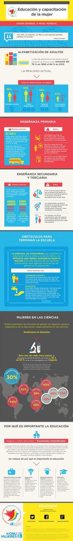 Infografía: Mujeres y niñas educadas = Sociedades empoderadas #DiaInternacionaldelaMujer
