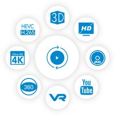 best torrent video converter