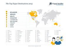 Top Expat Destinations 2015 - infographic