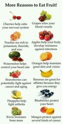 Fruit...does a body good! Here are some more reasons to eat it!