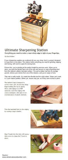 Ultimate Sharpening Station