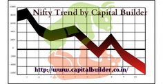 CAPITAL BUILDER #NIFTY TODAY'S #SUPPORT AND #RESISTANCE LEVEL :  S1- 9493 S2- 9466.4 R1- 9539.4 R2- 9559.2 TREND:BEARISH Read more@ https://www.capitalbuilder.in/nifty-index/ Email:-support@capitalbuilder.in #CommodityTipsProvider #ForexCalls #McxTips #CapitalBuilder #StockMarketTipsIndia #StockFutureTipsProvider #NSETips #BestStockTipsProviderinIndore #BestStockMarketAdvisoryinIndore
