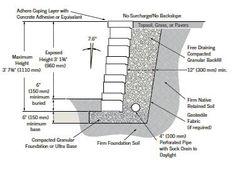 Retaining wall spec