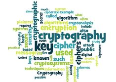 What is cryptography, hashing and digital signature? tech-wonders.com/?p=19524 | #cryptography #encryption #digitalsignature #hashing #datasecurity  #cybersecurity #dataprivacy #ITSecurity #infosec #tech What Is Cryptography, More Likes On Facebook, Digital Signature, Oracle Database, Active Directory, Online Digital Marketing, Sql Server, Technology, Products