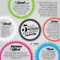 As young entrepreneurs you always encounter challenges that will make you grow and learn. As a business owner and leader, you need to be a driving force and an example for your employees. Here are 5 simple tips that will help you become a better leader in a small business.