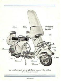 ● Old Vespa accessory catalouge for the Swedish market Vespa Motor Scooters, Piaggio Scooter, Mod Scooter, Best Scooter, Scooter Motorcycle, Scooter Garage, Retro Motorcycle, Vespa Accessories, Honda Metropolitan