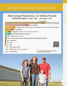 What do farmers grow?