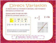 Direct Variation Poster - Katie Widener - TeachersPayTeachers.com