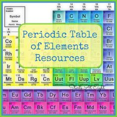 Great resources for learning the Periodic Table of Elements includes song & interactive table with videos of each element.