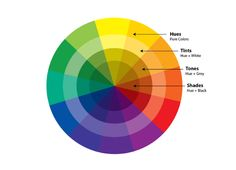 How to Use Color #colorpsychology #psychologyofcolour #webdesign