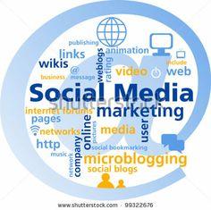 Social Media Marketing.