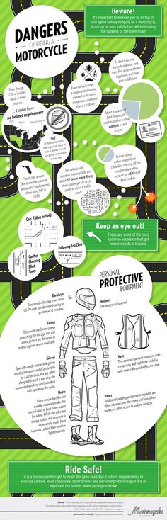 Infographic depicting statistics and safety tips for preventing motorcycle accident injuries