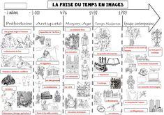 Histoire géographie | BLOG de Monsieur Mathieu GS CP CE1 CE2 CM1 History For Kids, History Teachers, History Class, Art History, Montessori Education, Art Education, Teaching Tools, Teacher Resources, Flags Europe