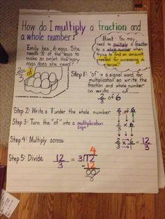 Multiplying a fraction by a whole number Math Literacy, Math Teacher, Math Classroom, Fun Math, Teaching Math, Math Activities, Math Education, Math Games, Maths