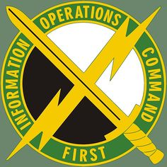 1st Information Operations Command (Land) - US Army