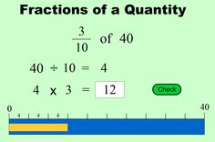"""Mathszone: interactive activity - addressing Year 6 c.d. """"Find a simple fraction of a quantity where the result is a whole number, with and without the use of digital technologies (ACMNA127)"""""""