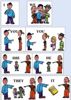 Nominative Forms of Personal Pronouns