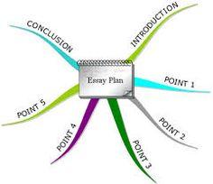 essay plan - Google Search