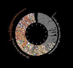 138 Years of Popular Science Magazine (Jer Thorp) Information Visualization, Data Visualization, Information Design, Information Graphics, Web Design, Graphic Design, Science Magazine, Concept Diagram, Interactive Design