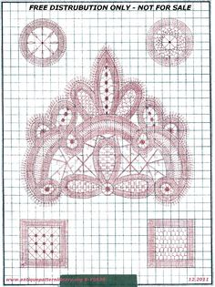 Battenberg Lace Pattern on Antique Pattern Library