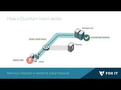How to Detect Sneaky NSA 'Quantum Insert' Attacks | WIRED