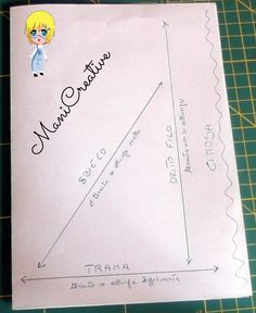 Sewing For Beginners, Notebook, Bullet Journal, Map, Scrappy Quilts, Fabrics, Beginners Sewing, Location Map, Maps