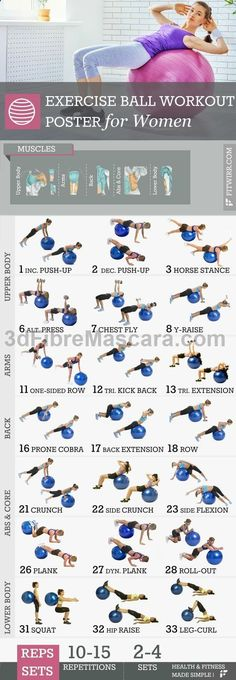 The Swiss ball (also called stability balls, exercise balls, fitness or yoga balls)—are one of the best fitness tools you can own and use. Our Exercise Ball Workout Poster will show you 35 supper ef