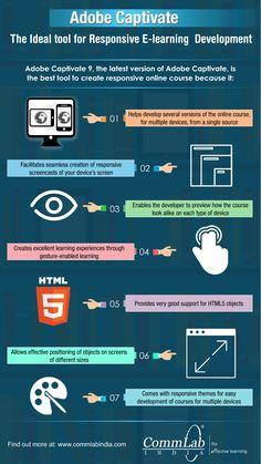 Adobe Captivate 9 – The Responsive E-learning Authoring Tool [Infographic]