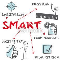 SMART Projektmanangement deutsch, Ziele