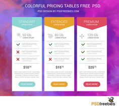 Esigner Price Chart Template Available For Download  Free Psd