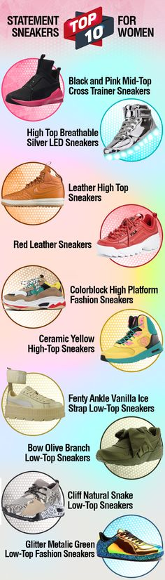 Top 10 Statement Sneakers for Women Stand out in a crowd of commoners with our Best 10 handpicked statement sneakers for women available to buy online. Yellow Sneakers, High Top Sneakers, Leather High Tops, Red Leather, Fashion Infographic, Pink Pumas, White Leopard, Silver Tops, Cross Trainer