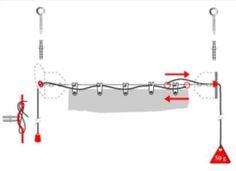 Seilzugsystem für Sonnensegel - Zum leichten Verschieben eines Sonnensegels mit einer Perlonschnur