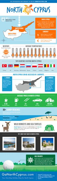 North Cyprus Infographic by GoNorthCyprus.com