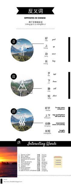 OPPOSITES VOCABULARY SERIES (CHINESE) 反义词 - NihaoHello
