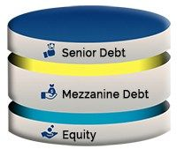 Mezzanine Debt – Mezzanine Debt Financing #bad #debt #collection http://debt.remmont.com/mezzanine-debt-mezzanine-debt-financing-bad-debt-collection/  #debt financing # Mezzanine Debt Mezzanine Debt is provided by independent funds, on EBITDA multiple basis. It stands behind the senior debt. It is unsecured by assets and does not require a personal guarantee. This layer carries significantly more risk than senior debt. It is generally priced at 20% per annum. The mezzanine provider charges…